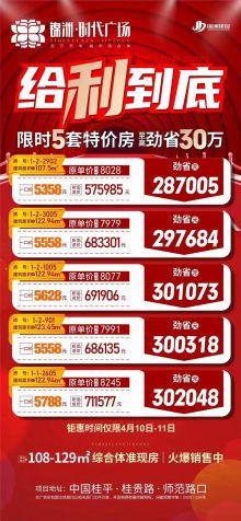 锦州时代周末限量5套靓房高楼层5358元/㎡